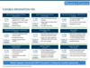 Monthly Dividend Stock In Focus: Prospect Capital: https://www.suredividend.com/wp-content/uploads/2020/05/origination-mix.png