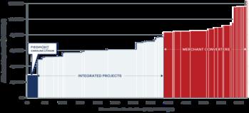 Piedmont Lithium Corporate Update: https://www.irw-press.at/prcom/images/messages/2021/60779/210802Piedmont_PRCOM.001.png