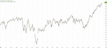 Biotech-Index im Rallyemodus!: https://blog.onemarkets.de/wp-content/uploads/2020/01/20200117_Biotech_long-720x327.jpg