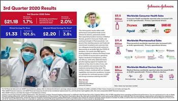Dividend Kings In Focus Part 23: Johnson & Johnson: https://www.suredividend.com/wp-content/uploads/2020/10/JNJ-q3-results.jpg