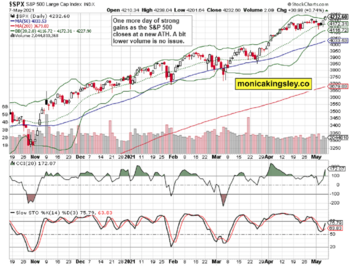 What's Not To Love About These Great Bull Runs?: https://www.valuewalk.com/wp-content/uploads/2021/05/STS-1-5.png