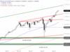 Dow Jones – Der Trigger bleibt bestehen: https://blog.onemarkets.de/wp-content/uploads/2021/06/Dow-Jones244-720x538.png
