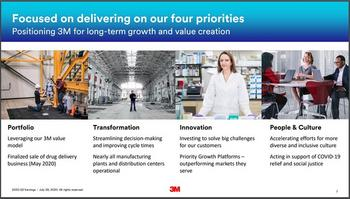 Dividend Kings In Focus Part 27: 3M Company: https://www.suredividend.com/wp-content/uploads/2020/10/3m-innovation.jpg
