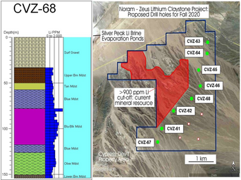 Noram Ventures Inc.: Phase V Drill Program Concluded with Best Assay Results to Date: https://www.irw-press.at/prcom/images/messages/2021/58014/NRMCoreholeCVZ-68NR(04.23.21)_EN_PRcom.001.png