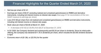 Monthly Dividend Stock In Focus: Orchid Island Capital: https://www.suredividend.com/wp-content/uploads/2020/05/financial-highlights-pg-4.jpg