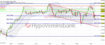 Tagesausblick für 13.05.: DAX fester. Banken, Bayer und Öl legen deutlich zu!: https://blog.onemarkets.de/wp-content/uploads/2021/05/Bildschirmfoto-2021-05-11-um-17.39.37-360x155.png