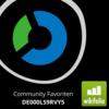 sharewise Community Favoriten Wikifolio ab sofort investierbar: