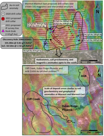 Benchmark Begins Drilling at Marmot Gold-Silver Target: https://www.irw-press.at/prcom/images/messages/2021/60738/2021-07-29BenchmarkNewsRelease-Drill_EN-PRcom.001.png