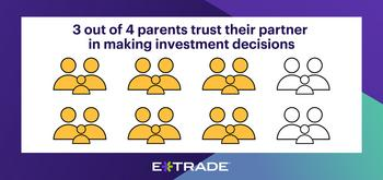 E*TRADE Study Reveals Parents Bank on Their Better Half for Financial Decisions: https://mms.businesswire.com/media/20200212005753/en/772902/5/02-07-20_StreetWise_PressRelease_900x424-A.jpg
