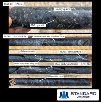 Standard Uranium Concludes Phase I Drilling at its Flagship Davidson River Project, Announces Gunnar Exploration Program: https://www.irw-press.at/prcom/images/messages/2020/53436/STND.NR.2020-09_PRcom.002.png