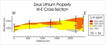 Noram Receives Permits for Zeus Fall Phase V Drill Campaign and Commences Drilling: https://www.irw-press.at/prcom/images/messages/2020/54144/NRM_111020_ENPRcom.002.jpeg