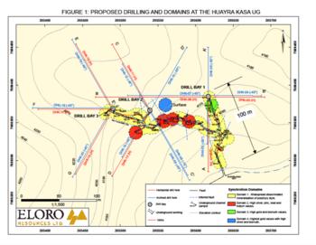 Eloro Resources Ltd. gibt den Abschluss der unterirdischen Bohrungen für das Diamantbohrprogramm in der polymetallischen Silber-Liegenschaft Iska Iska in Südbolivien bekannt: https://www.irw-press.at/prcom/images/messages/2020/52985/Eloro_DE.001.png