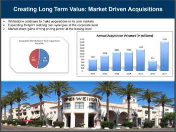 Monthly Dividend Stock In Focus: Whitestone REIT: https://www.suredividend.com/wp-content/uploads/2020/02/acquisitions.png