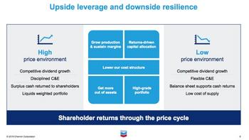 Dividend Aristocrats In Focus Part 5: Chevron: https://www.suredividend.com/wp-content/uploads/2019/11/CVX-Returns.jpg