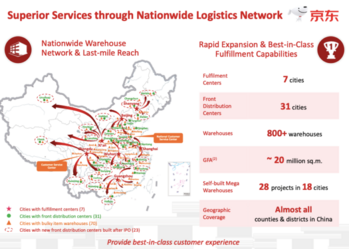 Will JD.com Ever Pay A Dividend?: https://www.suredividend.com/wp-content/uploads/2020/12/JD-Logistics-e1606839951760.png