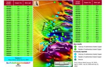 Aurania Confirms Extensive, High-Grade Copper-Silver at 'Tsenken B' Target in Ecuador: https://www.irw-press.at/prcom/images/messages/2020/52845/Aurania_Tsenken_ENPRcom.001.png