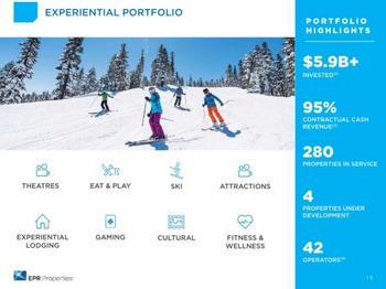 Monthly Dividend Stock In Focus: EPR Properties: https://www.suredividend.com/wp-content/uploads/2021/07/EPR-Portfolio-e1626974483111.jpg