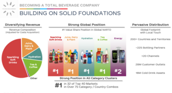 Dividend Aristocrats In Focus Part 57: Coca-Cola: https://www.suredividend.com/wp-content/uploads/2020/01/KO-Overview-e1579808452147.png