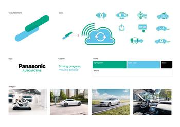 Panasonic Receives Highest Award of Brand Design at the Automotive Brand Contest 2020: https://mms.businesswire.com/media/20200629005891/en/801433/5/200622_PA_Award_Image_without_shadow.jpg