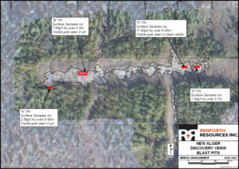 Renforth Finds Visible Gold within Discovery Vein Blast Area at New Alger: https://www.irw-press.at/prcom/images/messages/2020/52907/Renforth_Resources_200805_ENPRcom.001.png