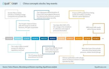 China Concepts Stocks' Predicament – The Heat from the 'DiDi Event': https://diting-hetu.iyiou.com/16311242627230.jpg
