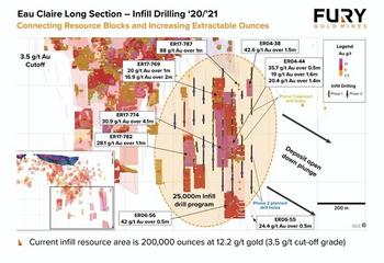 Fury Receives Drill Permits for Eau Claire Project in Quebec: https://www.irw-press.at/prcom/images/messages/2020/53870/19102020_EN_FuryReceivesDrillPermits.003.jpeg