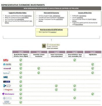 Evermore Global Advisor: Opportunity In Europe: https://www.valuewalk.com/wp-content/uploads/2021/01/Opportunity-In-Europe.jpg