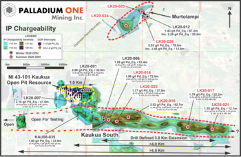 Palladium One step out drill hole intersects shallow, high-grade mineralization at Murtolampi zone, Finland: https://www.irw-press.at/prcom/images/messages/2020/54252/20201117Palladium_PRCOM.001.png