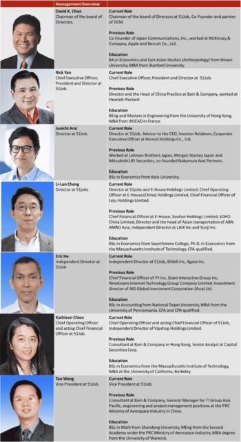51job Inc: $5.7 billion privatization agreement: https://www.chinesealpha.com/wp-content/uploads/2021/09/Screenshot-2021-09-20-at-00.55.47-558x1024.png