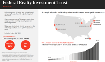 Dividend Kings In Focus Part 24: Federal Realty Investment Trust: https://www.suredividend.com/wp-content/uploads/2020/10/overview.png
