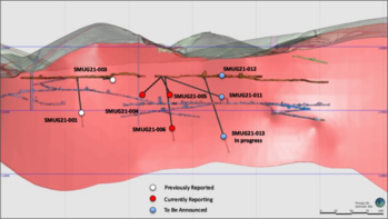 Fabled Underground Diamond Drilling Continues To Intercept Multiple Zones Of Silver Mineralization, Including; 223.79 g/t Ag Eq over 3.00 meters: https://www.irw-press.at/prcom/images/messages/2021/60806/Fabled_Silver_Gold_210803.001.png