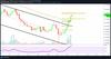 Zilliqa (ZIL) Kurs Prognose – fast 200% Kursanstieg seit der letzten Prognose!: https://www.tradingview.com/x/ToTDhaIP/