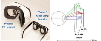 Kopin Corporation Announces All-Plastic Pancake® Optics with Excellent Performance: https://mms.businesswire.com/media/20210615005440/en/885247/5/Picture4.jpg