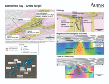 Auryn Identifies 12 Drill Targets at Committee Bay and Plans to Expand the Three Bluffs Resource: https://www.irw-press.at/prcom/images/messages/2020/53595/29092020_EN_AUG_AurynIdentifies12TargetsAtCommBay.004.png