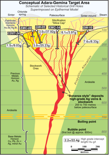 Discovery Harbour Describes Drilling Targets Submitted for Permitting: https://www.irw-press.at/prcom/images/messages/2020/53460/Discovery_08312020_EN_PRcom.002.png