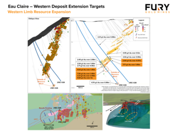 Fury Drills High-Grade Gold at the Eau Claire Hinge Target; Exploration Drilling Resumes at Snake Lake: https://www.irw-press.at/prcom/images/messages/2021/60837/08-04-2021ResourceExpansionclean_EN.002.png