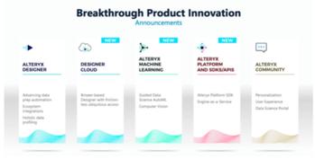 Alteryx Aktie: Turnaround in Sichtweite?: https://thedlf.de/wp-content/uploads/2021/06/Produkt-Innovation.png