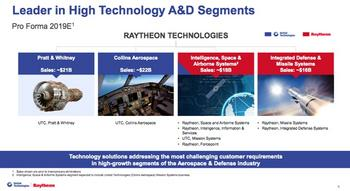 Dividend Aristocrats In Focus Part 8: United Technologies: https://www.suredividend.com/wp-content/uploads/2019/11/UTX-Technology.jpg
