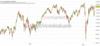 Wochenausblick: DAX bleibt in enger Range. BIP, ifo und Öl im Blickpunkt!: https://blog.onemarkets.de/wp-content/uploads/2020/11/Bildschirmfoto-2020-11-20-um-17.39.47-360x165.png