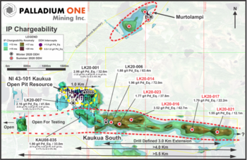 Palladium One step out hole yields highest grades yet at Kaukua South: https://www.irw-press.at/prcom/images/messages/2020/53925/Palladium_2020-10-22_ENPRcom.001.png