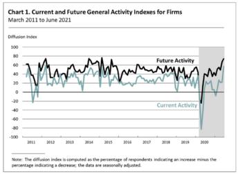Federal Reserve's Liquidity Circus And Gold: https://www.valuewalk.com/wp-content/uploads/2021/06/1-57772f879ef945538509d782b6381bfa.png