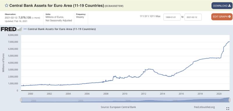 EZB-Bilanz20210217