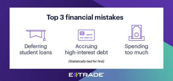 E*TRADE Study Reveals the Biggest Financial Mistakes Among Young Investors Post-Graduation: https://mms.businesswire.com/media/20210621005759/en/886403/5/06-15-21_StreetWise_PressRelease_900x424_opt1_v04.jpg