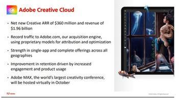 Will Adobe Ever Pay A Dividend?: https://www.suredividend.com/wp-content/uploads/2020/11/adobe-creative-cloud.jpg