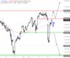 Dow Jones – Die Bären werden gegrillt: https://blog.onemarkets.de/wp-content/uploads/2021/07/20210721dji2.png