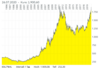 Gold auf Rekordkurs – Was jetzt?: https://www.boerseneinmaleins.de/wp-content/uploads/2020/07/GOld1.png