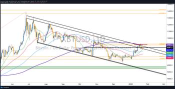 Bitcoin Kurs Prognose – Bitcoin, we have a Problem!: https://www.tradingview.com/x/XOXHBCMp/