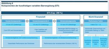 DGAP-HV: Bayer Aktiengesellschaft: Bekanntmachung der Einberufung zur Hauptversammlung am 28.04.2020 in Bonn mit dem Ziel der europaweiten Verbreitung gemäß §121 AktG: http://dgap.hv.eqs.com/200212050279/200212050279_00-3.jpg