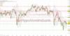 Tagesausblick für 13.10.: DAX steckt in Range fest. Grüne Aktien gefragt!: https://blog.onemarkets.de/wp-content/uploads/2021/10/20211012DAX_short-360x187.png