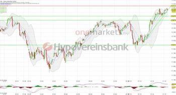 Tagesausblick für 23.10.: DAX stabil. Conti, Telekom und Tesla im Brennpunkt!: https://blog.onemarkets.de/wp-content/uploads/2019/10/20191022_DAX_short-1-360x195.jpg